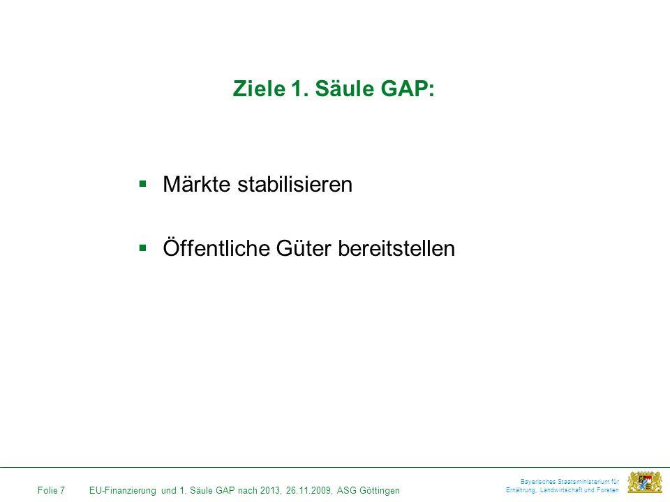 Folie 7EU-Finanzierung und 1. Säule GAP nach 2013, 26.11.2009, ASG Göttingen Bayerisches Staatsministerium für Ernährung, Landwirtschaft und Forsten Z