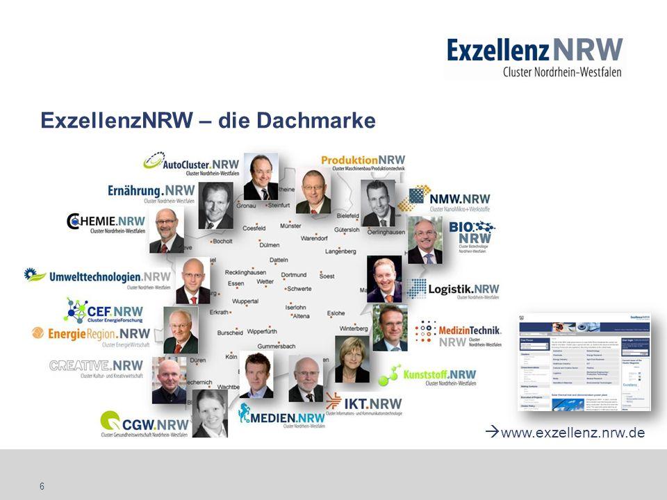 7 Internationalisierung – Ein Thema in allen Clustern Unterstützung der Partner/Mitglieder bei der Erschließung internationaler Märkte, z.B.
