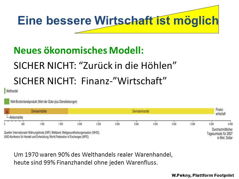 Neues ökonomisches Modell: SICHER NICHT: Zurück in die Höhlen SICHER NICHT: Finanz-Wirtschaft Eine bessere Wirtschaft ist möglich W.Pekny, Plattform F
