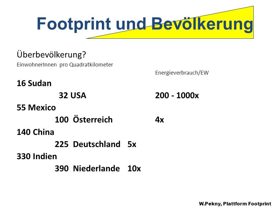 Überbevölkerung? EinwohnerInnen pro Quadratkilometer Energieverbrauch/EW 16 Sudan 32 USA200 - 1000x 55 Mexico 100 Österreich4x 140 China 225 Deutschla