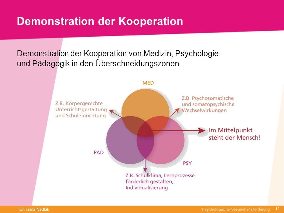 Dr. Franz Sedlak Psychologische Gesundheitsförderung Demonstration der Kooperation Demonstration der Kooperation von Medizin, Psychologie und Pädagogi