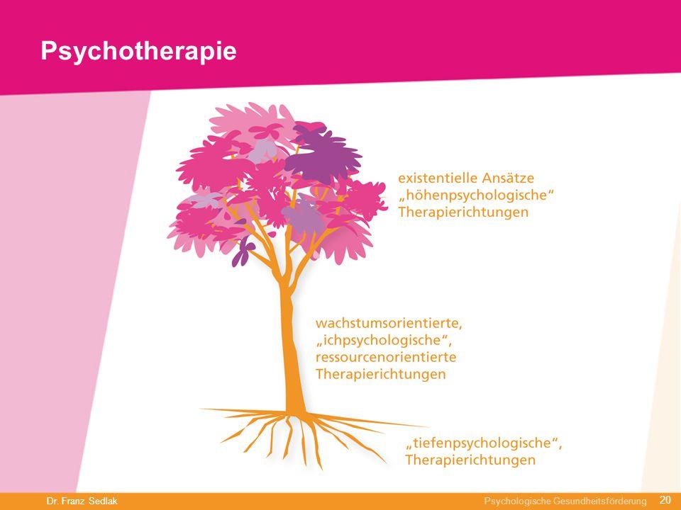 Dr. Franz Sedlak Psychologische Gesundheitsförderung Psychotherapie 20