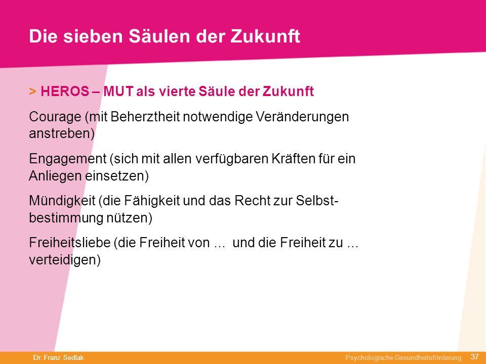 Dr. Franz Sedlak Psychologische Gesundheitsförderung Die sieben Säulen der Zukunft > HEROS – MUT als vierte Säule der Zukunft Courage (mit Beherztheit
