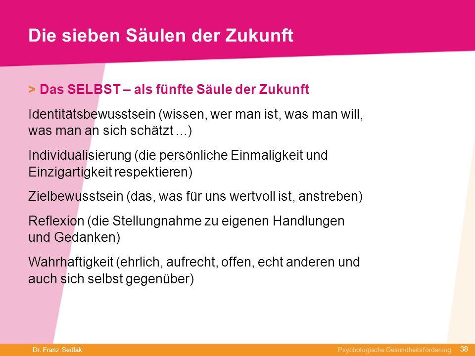 Dr. Franz Sedlak Psychologische Gesundheitsförderung Die sieben Säulen der Zukunft > Das SELBST – als fünfte Säule der Zukunft Identitätsbewusstsein (
