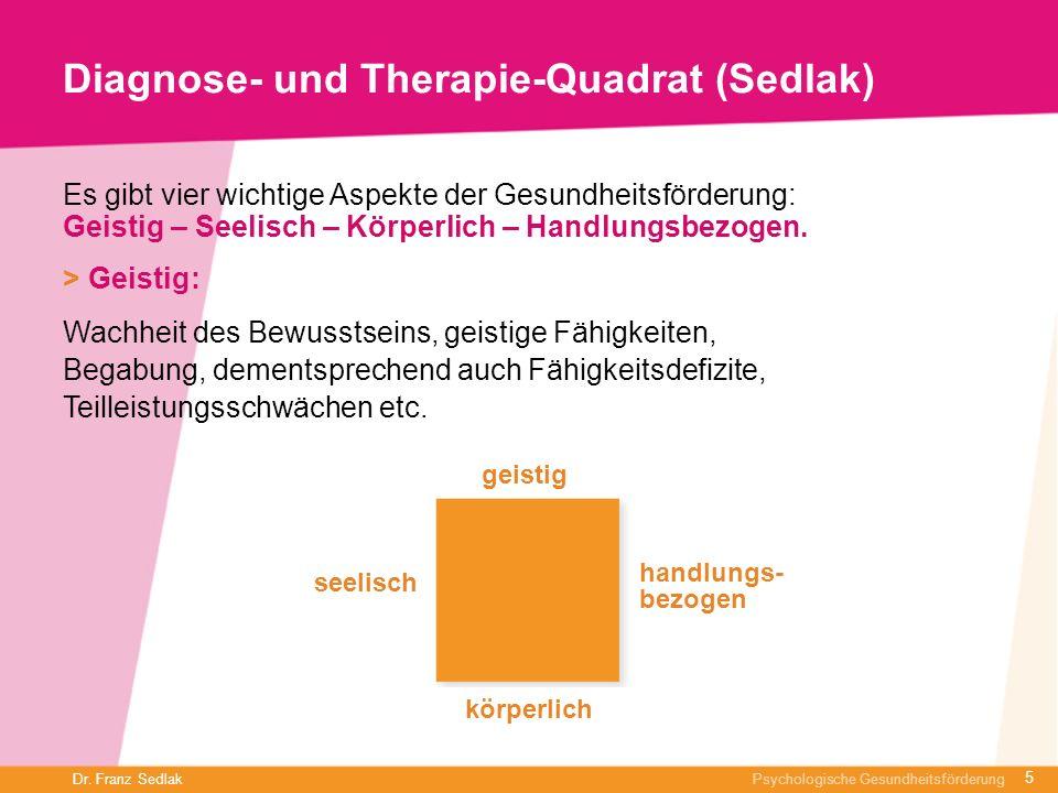 Dr. Franz Sedlak Psychologische Gesundheitsförderung Diagnose- und Therapie-Quadrat (Sedlak) Es gibt vier wichtige Aspekte der Gesundheitsförderung: G