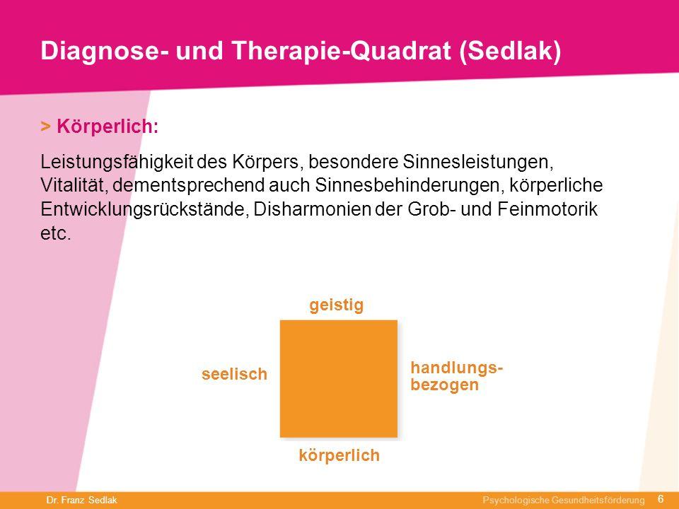 Dr. Franz Sedlak Psychologische Gesundheitsförderung Diagnose- und Therapie-Quadrat (Sedlak) > Körperlich: Leistungsfähigkeit des Körpers, besondere S