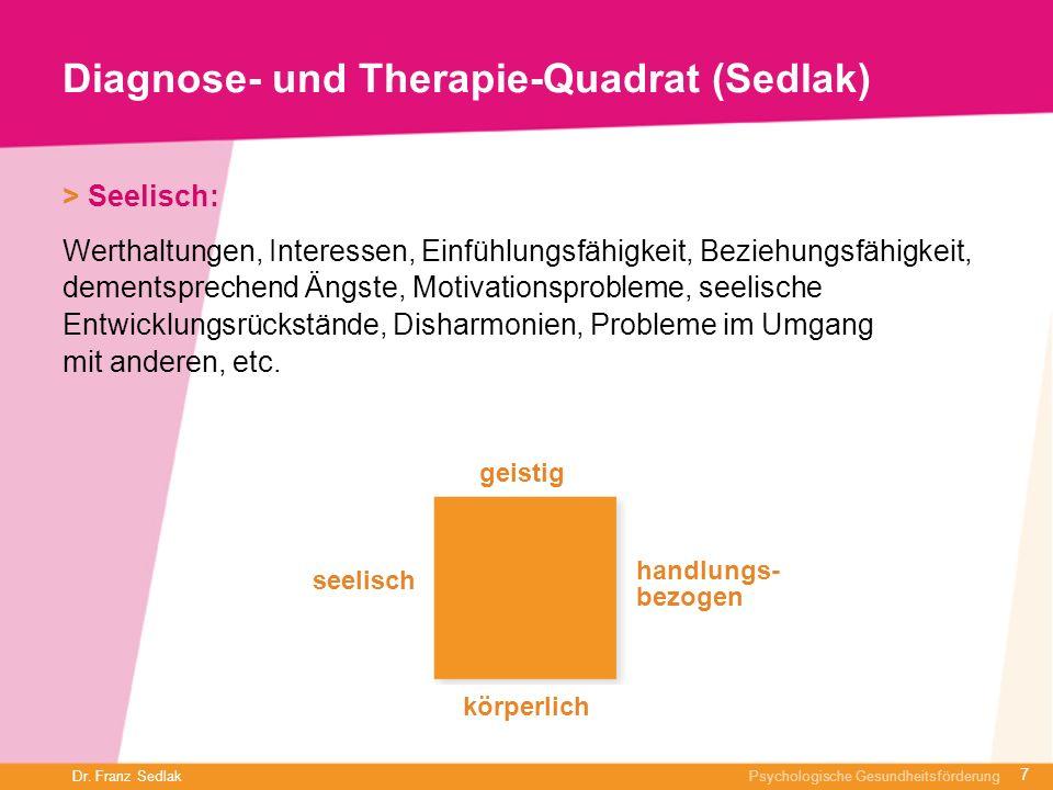 Dr. Franz Sedlak Psychologische Gesundheitsförderung Diagnose- und Therapie-Quadrat (Sedlak) > Seelisch: Werthaltungen, Interessen, Einfühlungsfähigke