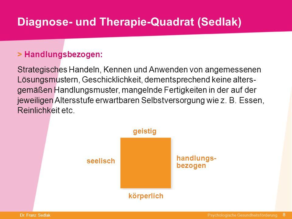 Dr. Franz Sedlak Psychologische Gesundheitsförderung Diagnose- und Therapie-Quadrat (Sedlak) 8 > Handlungsbezogen: Strategisches Handeln, Kennen und A