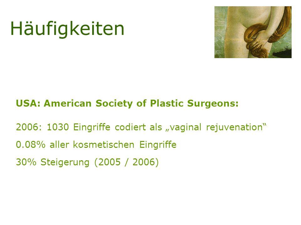 USA: American Society of Plastic Surgeons: 2006: 1030 Eingriffe codiert als vaginal rejuvenation 0.08% aller kosmetischen Eingriffe 30% Steigerung (20