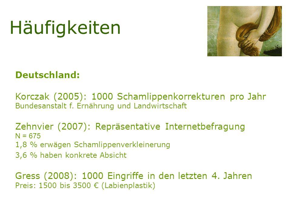 Deutschland: Korczak (2005): 1000 Schamlippenkorrekturen pro Jahr Bundesanstalt f. Ernährung und Landwirtschaft Zehnvier (2007): Repräsentative Intern