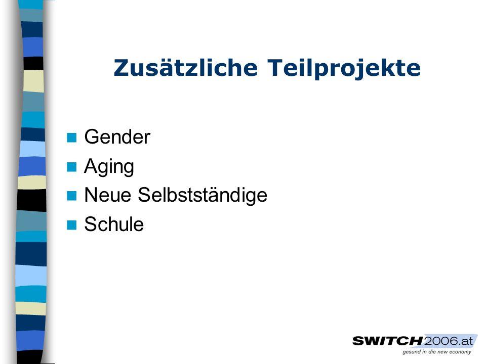 switch Projektbetriebe 13 IKT-Unternehmen Unternehmensgrößen: Bis 20 MitarbeiterInnen: 7 Unternehmen 21 bis 40 MitarbeiterInnen: 2 Untern.
