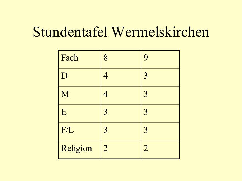 Stundentafel Wermelskirchen Fach89 D43 M43 E33 F/L33 Religion22