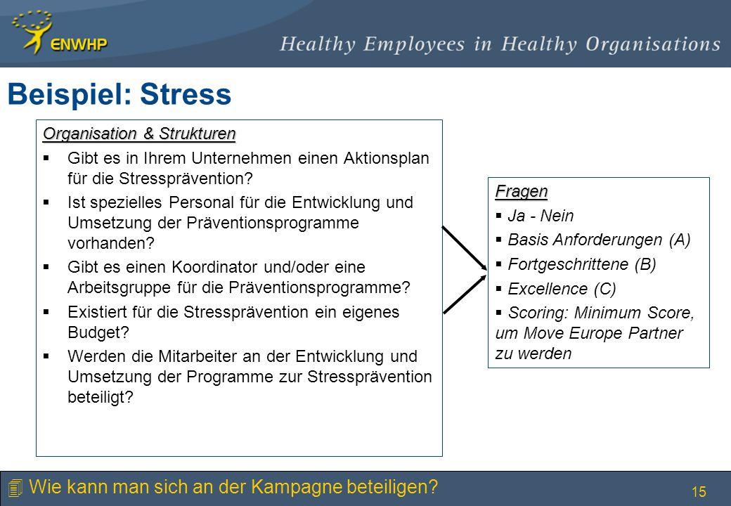 15 Organisation & Strukturen Gibt es in Ihrem Unternehmen einen Aktionsplan für die Stressprävention? Ist spezielles Personal für die Entwicklung und