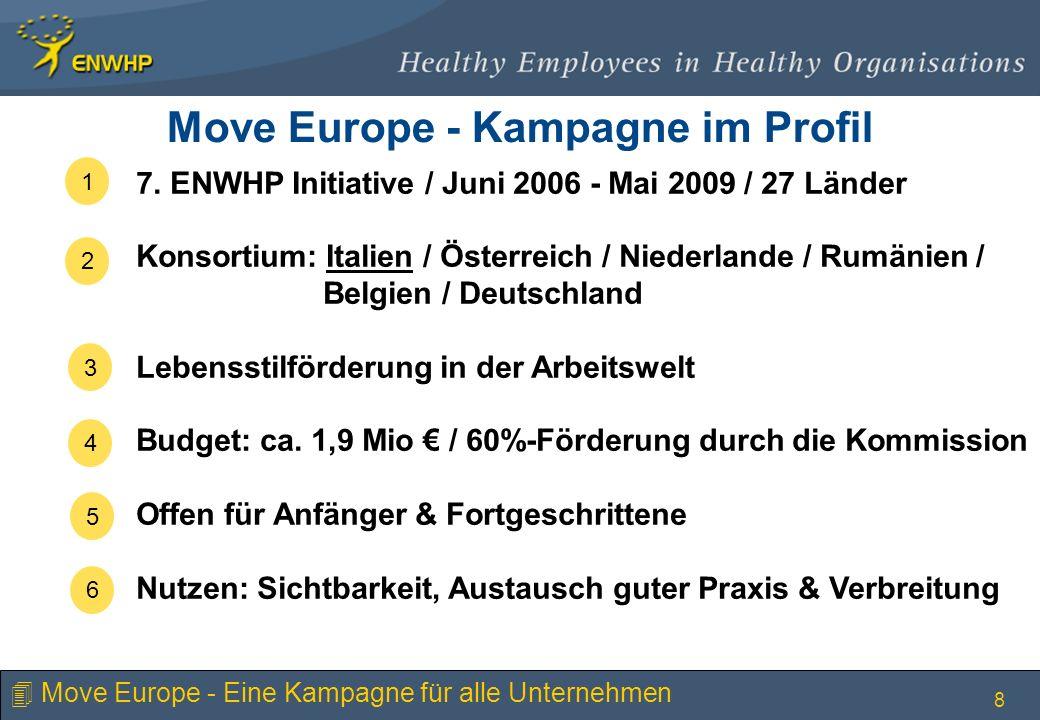 8 Move Europe - Kampagne im Profil 1 3 4 5 2 6 4 Move Europe - Eine Kampagne für alle Unternehmen 7. ENWHP Initiative / Juni 2006 - Mai 2009 / 27 Länd