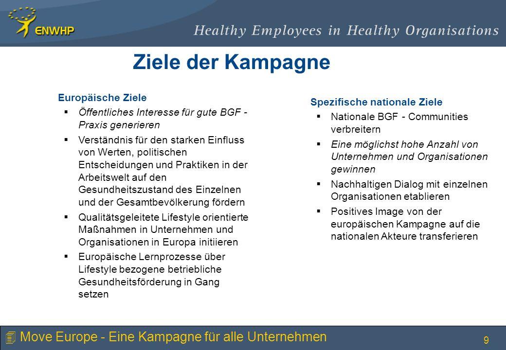 9 Ziele der Kampagne 4 Move Europe - Eine Kampagne für alle Unternehmen Europäische Ziele Öffentliches Interesse für gute BGF - Praxis generieren Vers