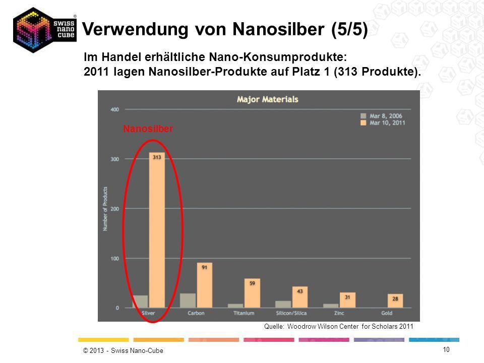 © 2013 - Swiss Nano-Cube 10 Im Handel erhältliche Nano-Konsumprodukte: 2011 lagen Nanosilber-Produkte auf Platz 1 (313 Produkte). Verwendung von Nanos
