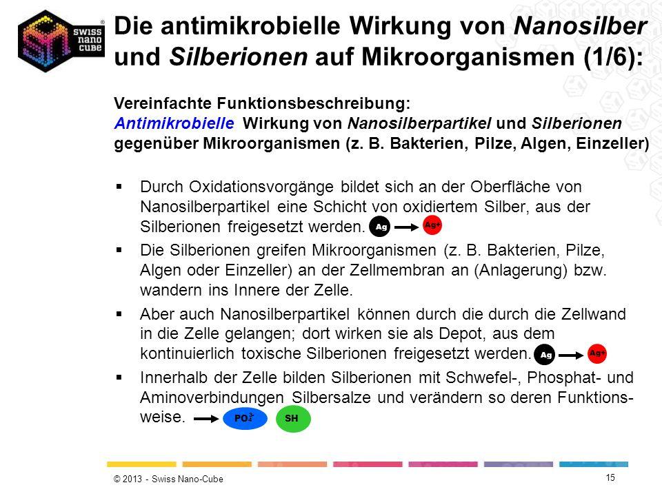 © 2013 - Swiss Nano-Cube 15 Durch Oxidationsvorgänge bildet sich an der Oberfläche von Nanosilberpartikel eine Schicht von oxidiertem Silber, aus der