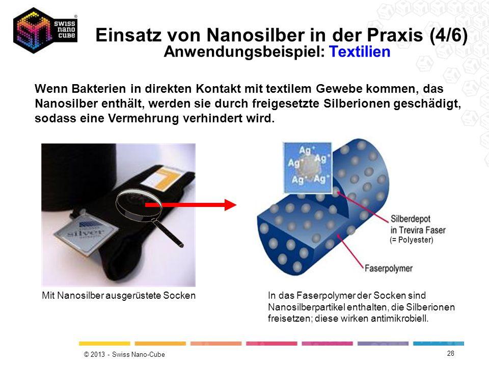 © 2013 - Swiss Nano-Cube 28 Wenn Bakterien in direkten Kontakt mit textilem Gewebe kommen, das Nanosilber enthält, werden sie durch freigesetzte Silbe