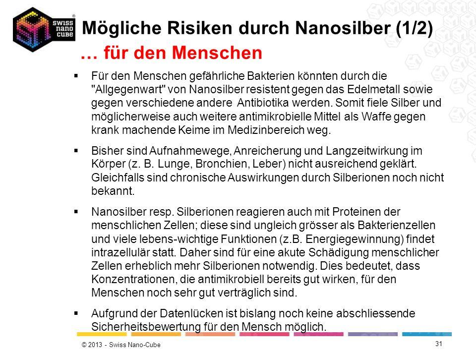 © 2013 - Swiss Nano-Cube 31 Für den Menschen gefährliche Bakterien könnten durch die