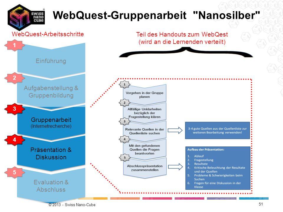 © 2013 - Swiss Nano-Cube WebQuest-Arbeitsschritte Teil des Handouts zum WebQest (wird an die Lernenden verteilt) WebQuest-Gruppenarbeit
