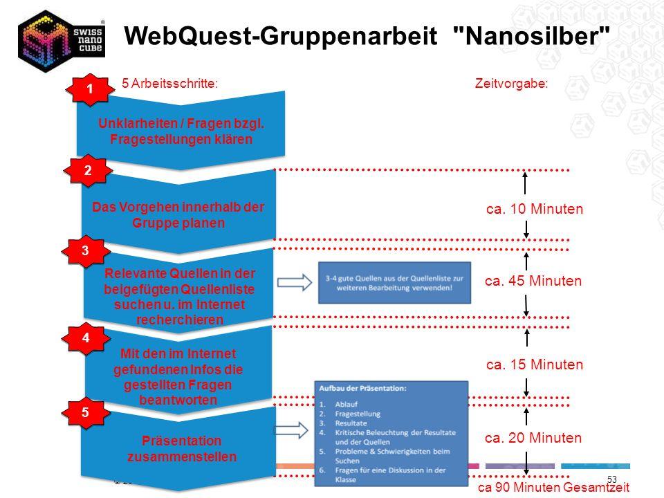 © 2013 - Swiss Nano-Cube 5 5 1 1 Unklarheiten / Fragen bzgl. Fragestellungen klären Präsentation zusammenstellen Mit den im Internet gefundenen Infos