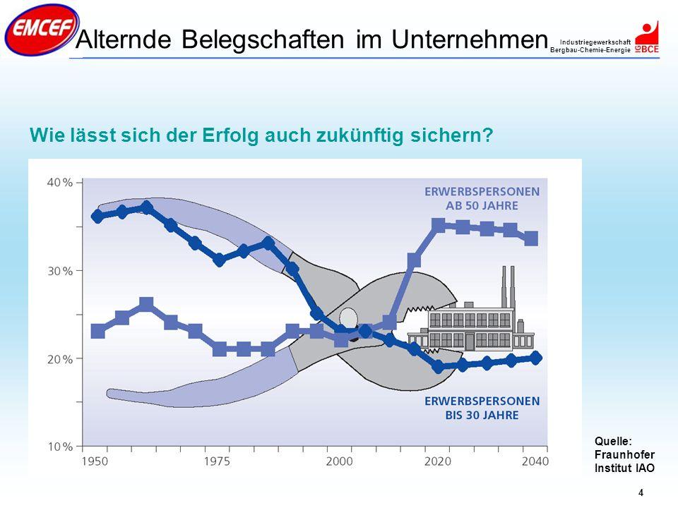 4 Industriegewerkschaft Bergbau-Chemie-Energie Quelle: Fraunhofer Institut IAO Wie lässt sich der Erfolg auch zukünftig sichern? Alternde Belegschafte
