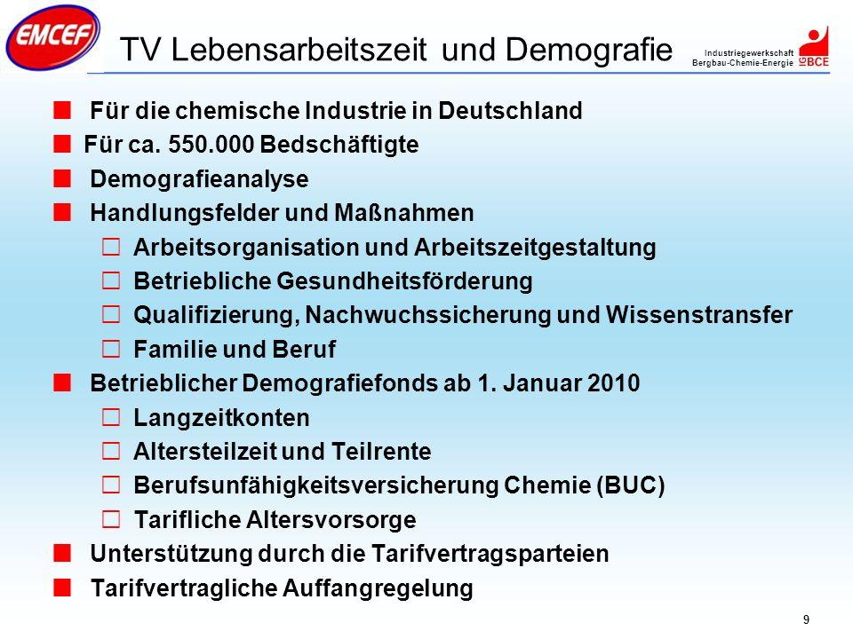 9 Industriegewerkschaft Bergbau-Chemie-Energie Für die chemische Industrie in Deutschland Für ca. 550.000 Bedschäftigte Demografieanalyse Handlungsfel