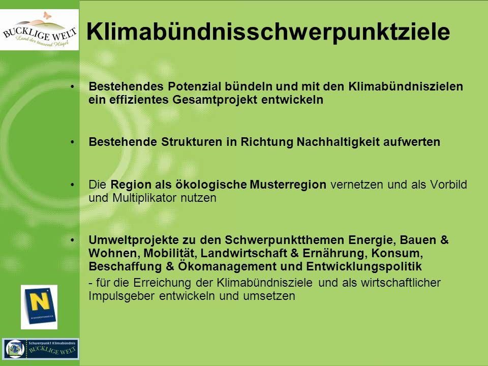 Klimabündnisschwerpunktziele Bestehendes Potenzial bündeln und mit den Klimabündniszielen ein effizientes Gesamtprojekt entwickeln Bestehende Strukturen in Richtung Nachhaltigkeit aufwerten Die Region als ökologische Musterregion vernetzen und als Vorbild und Multiplikator nutzen Umweltprojekte zu den Schwerpunktthemen Energie, Bauen & Wohnen, Mobilität, Landwirtschaft & Ernährung, Konsum, Beschaffung & Ökomanagement und Entwicklungspolitik - für die Erreichung der Klimabündnisziele und als wirtschaftlicher Impulsgeber entwickeln und umsetzen