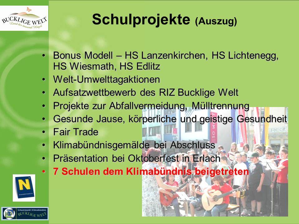 Schulprojekte (Auszug) Bonus Modell – HS Lanzenkirchen, HS Lichtenegg, HS Wiesmath, HS EdlitzBonus Modell – HS Lanzenkirchen, HS Lichtenegg, HS Wiesma
