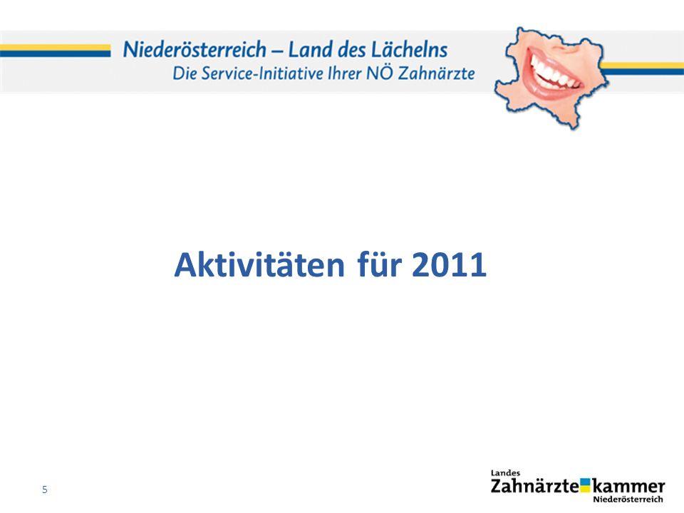 Aktivitäten für 2011 5