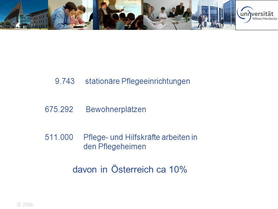 © 2006 9.743 stationäre Pflegeeinrichtungen 675.292 Bewohnerplätzen 511.000 Pflege- und Hilfskräfte arbeiten in den Pflegeheimen davon in Österreich c