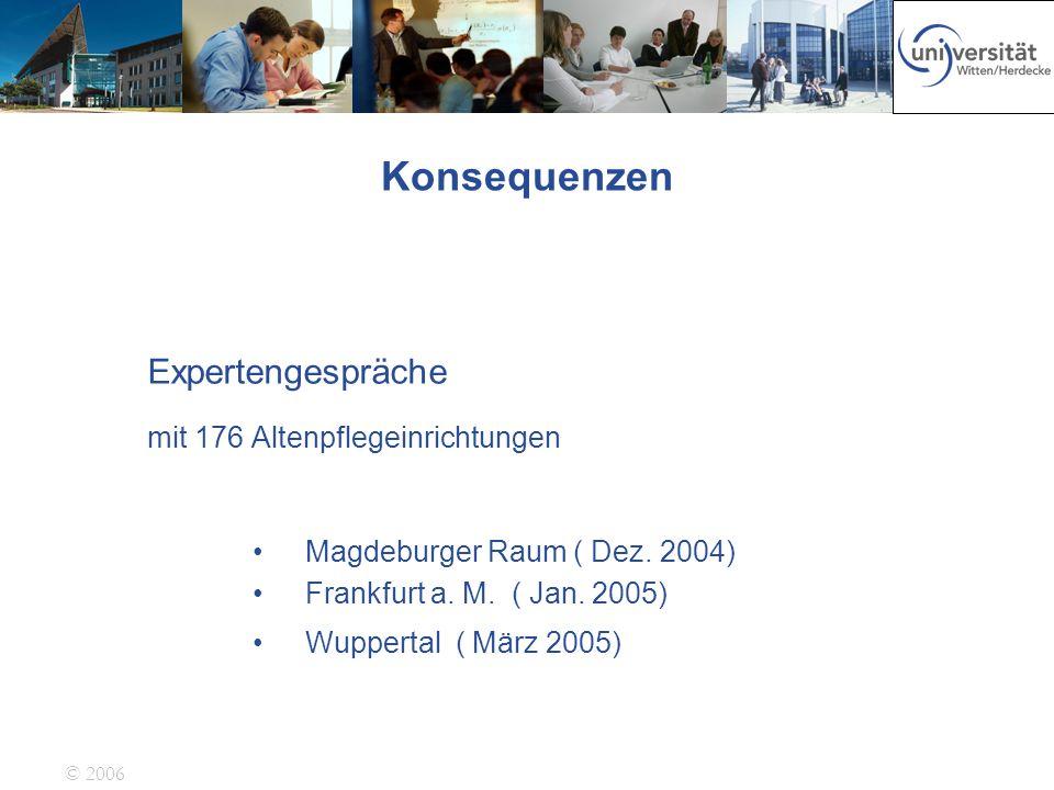 © 2006 Konsequenzen Expertengespräche mit 176 Altenpflegeinrichtungen Magdeburger Raum ( Dez. 2004) Frankfurt a. M. ( Jan. 2005) Wuppertal ( März 2005