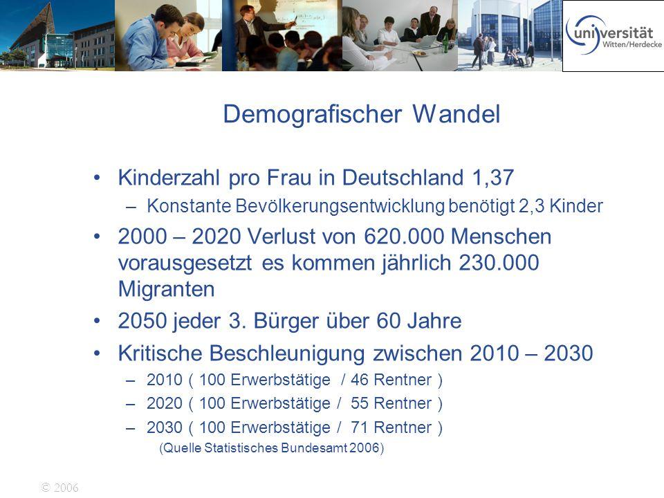 © 2006 Demografischer Wandel Kinderzahl pro Frau in Deutschland 1,37 –Konstante Bevölkerungsentwicklung benötigt 2,3 Kinder 2000 – 2020 Verlust von 62