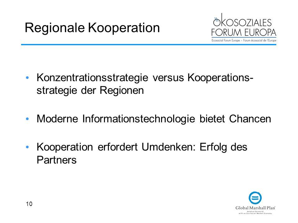 10 Regionale Kooperation Konzentrationsstrategie versus Kooperations- strategie der Regionen Moderne Informationstechnologie bietet Chancen Kooperatio