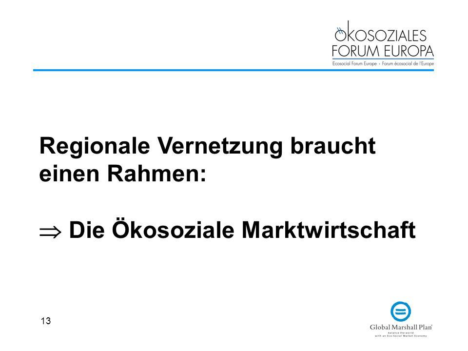 13 Regionale Vernetzung braucht einen Rahmen: Die Ökosoziale Marktwirtschaft
