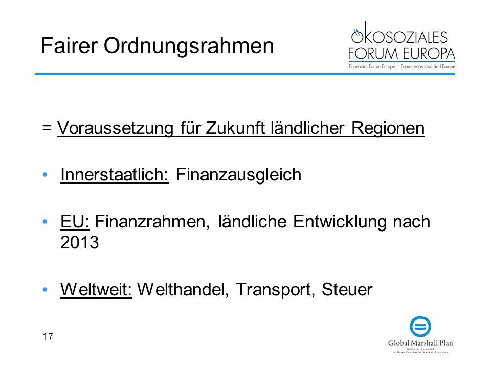 17 Fairer Ordnungsrahmen = Voraussetzung für Zukunft ländlicher Regionen Innerstaatlich: Finanzausgleich EU: Finanzrahmen, ländliche Entwicklung nach