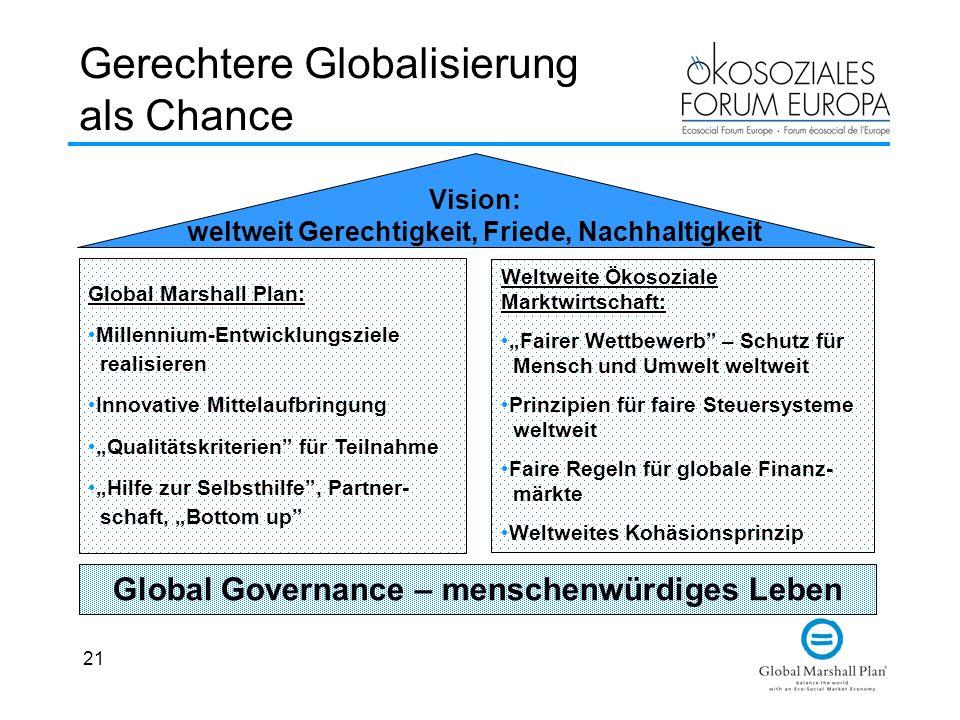 21 Gerechtere Globalisierung als Chance Global Governance – menschenwürdiges Leben Global Marshall Plan: Millennium-Entwicklungsziele realisieren Inno