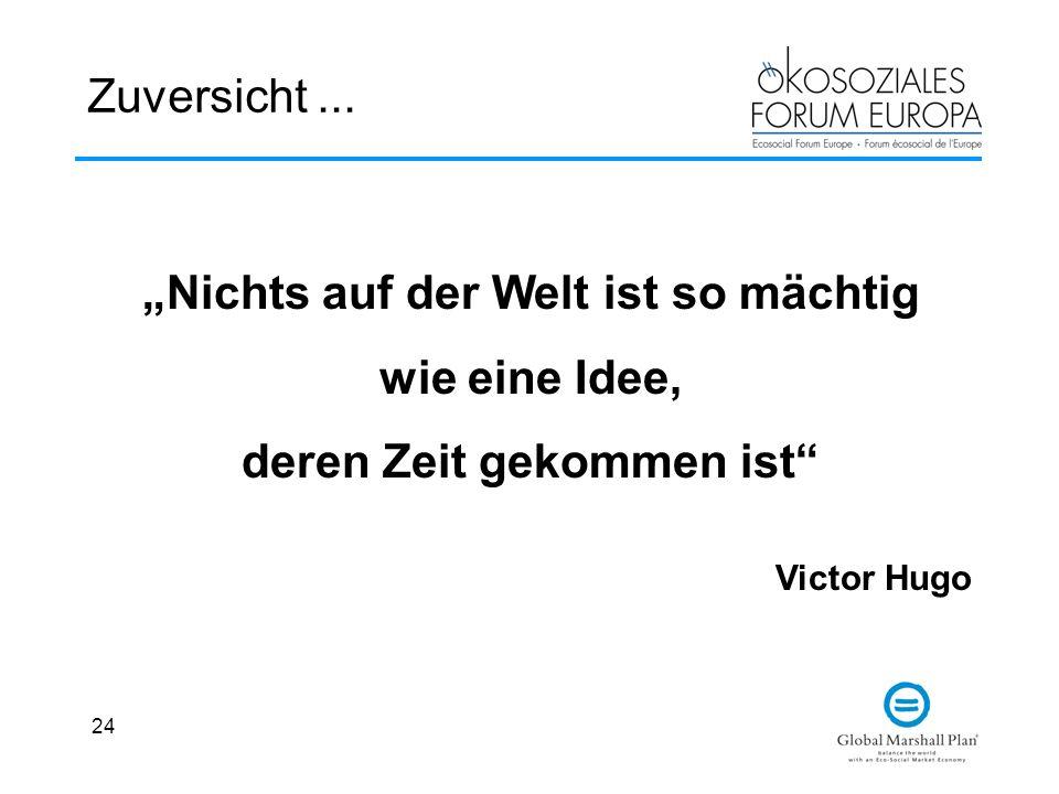 24 Zuversicht... Nichts auf der Welt ist so mächtig wie eine Idee, deren Zeit gekommen ist Victor Hugo
