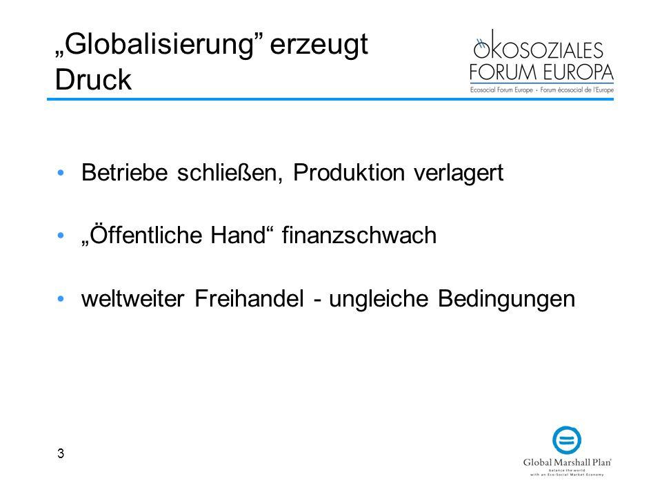 3 Globalisierung erzeugt Druck Betriebe schließen, Produktion verlagert Öffentliche Hand finanzschwach weltweiter Freihandel - ungleiche Bedingungen