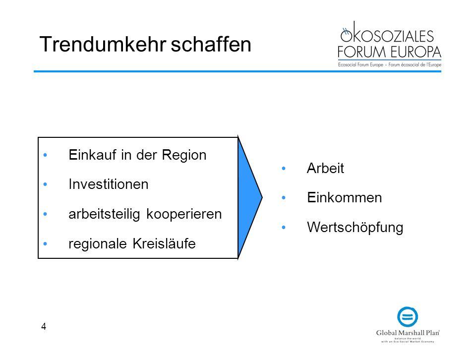 4 Trendumkehr schaffen Einkauf in der Region Investitionen arbeitsteilig kooperieren regionale Kreisläufe Arbeit Einkommen Wertschöpfung
