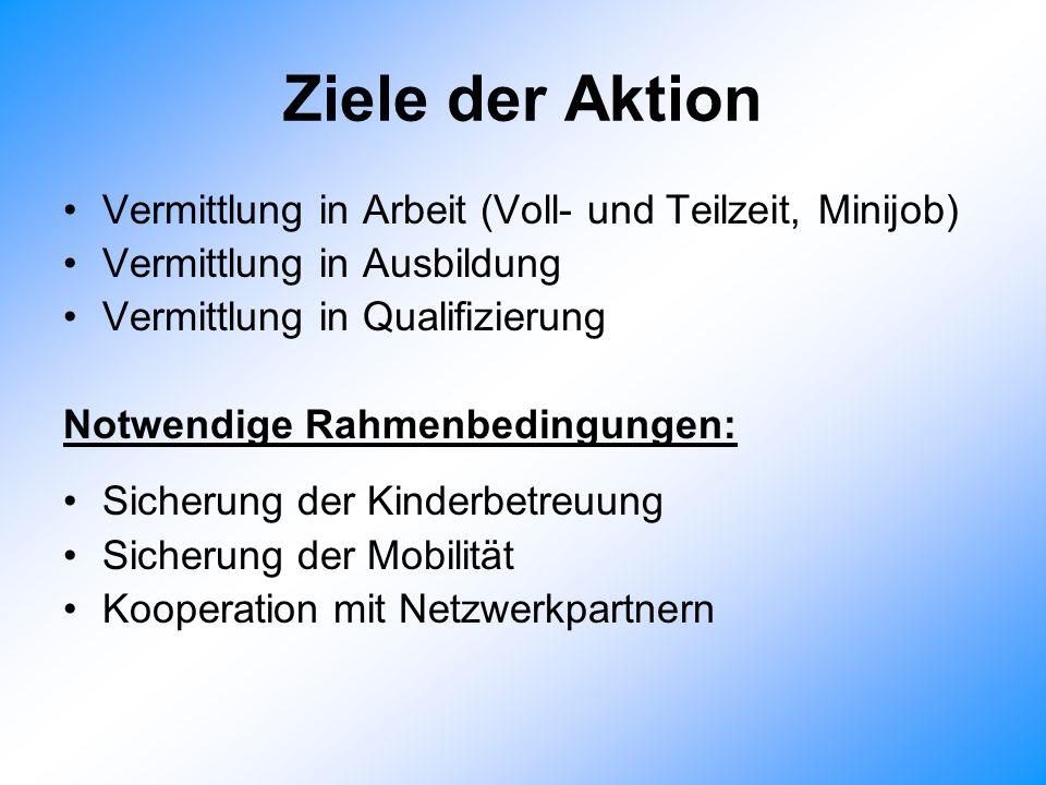 Ziele der Aktion Vermittlung in Arbeit (Voll- und Teilzeit, Minijob) Vermittlung in Ausbildung Vermittlung in Qualifizierung Notwendige Rahmenbedingungen: Sicherung der Kinderbetreuung Sicherung der Mobilität Kooperation mit Netzwerkpartnern