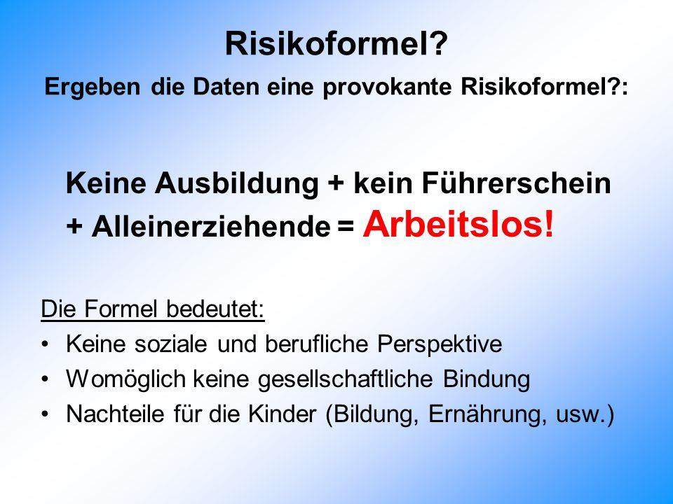 Risikoformel.