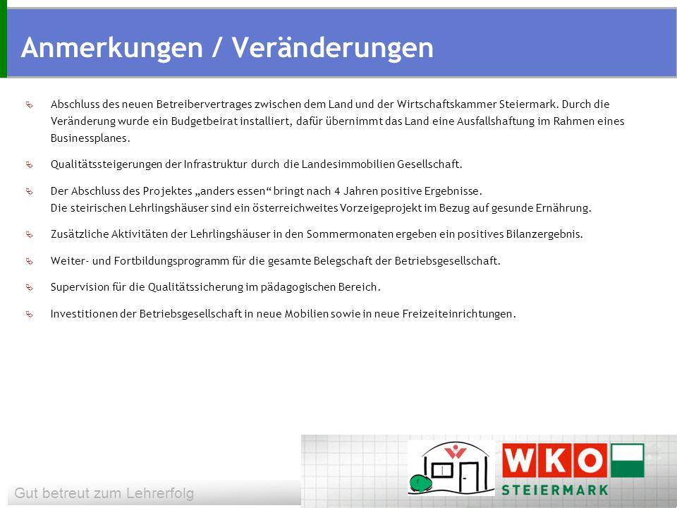 Gut betreut zum Lehrerfolg Anmerkungen / Veränderungen Abschluss des neuen Betreibervertrages zwischen dem Land und der Wirtschaftskammer Steiermark.