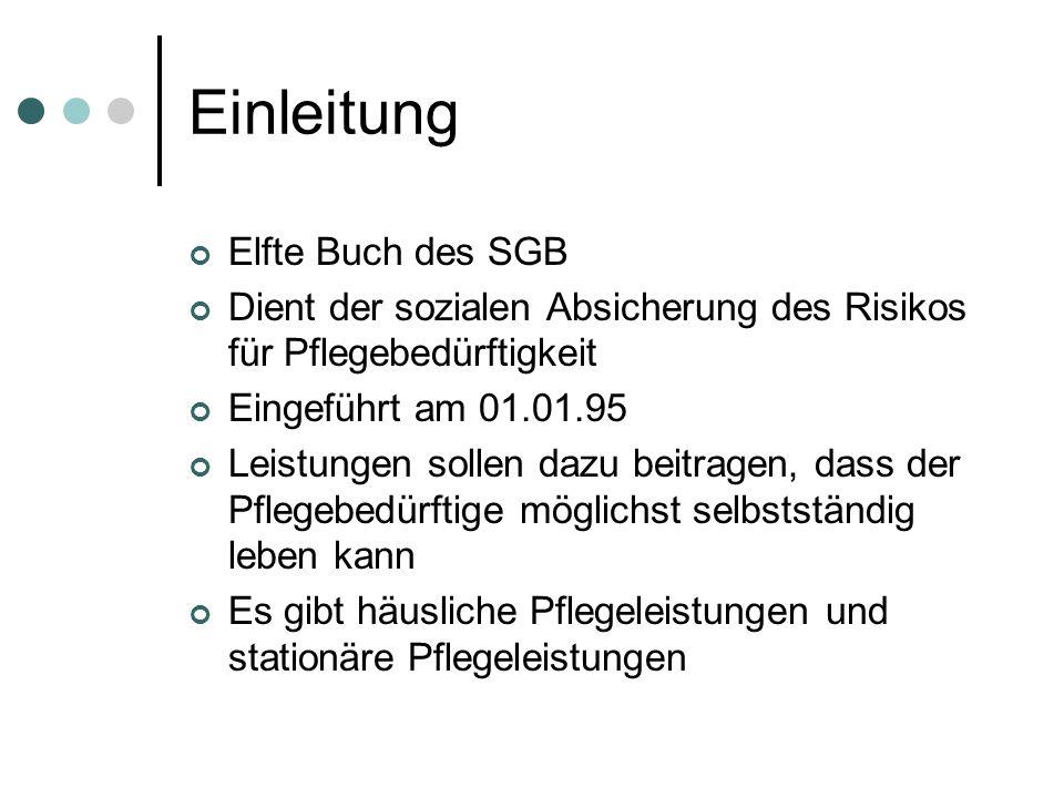Einleitung Elfte Buch des SGB Dient der sozialen Absicherung des Risikos für Pflegebedürftigkeit Eingeführt am 01.01.95 Leistungen sollen dazu beitrag