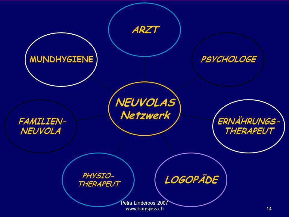 NEUVOLAS Netzwerk ARZT PSYCHOLOGE ERNÄHRUNGS- THERAPEUT LOGOPÄDE PHYSIO- THERAPEUT FAMILIEN- NEUVOLA MUNDHYGIENE 14 Petra Linderoos, 2007 www.hansjoss