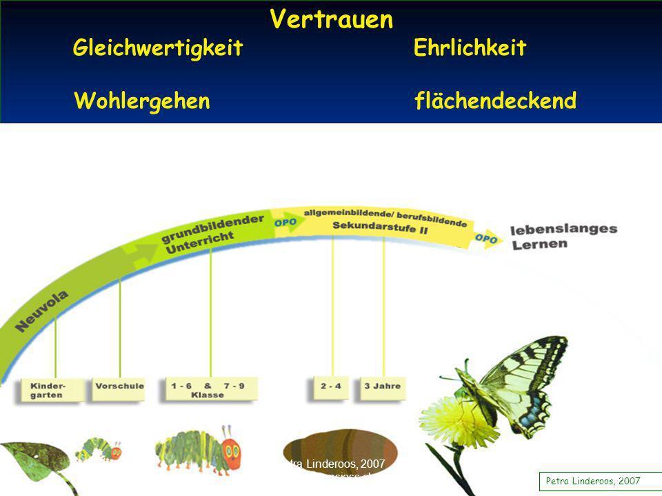 Vertrauen Gleichwertigkeit Ehrlichkeit Wohlergehen flächendeckend Petra Linderoos, 2007 15 Petra Linderoos, 2007 www.hansjoss.ch