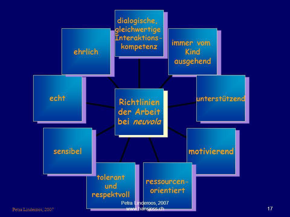 Richtlinien der Arbeit bei neuvola dialogische, gleichwertige Interaktions- kompetenz immer vom Kind ausgehend unterstützendmotivierend ressourcen- or