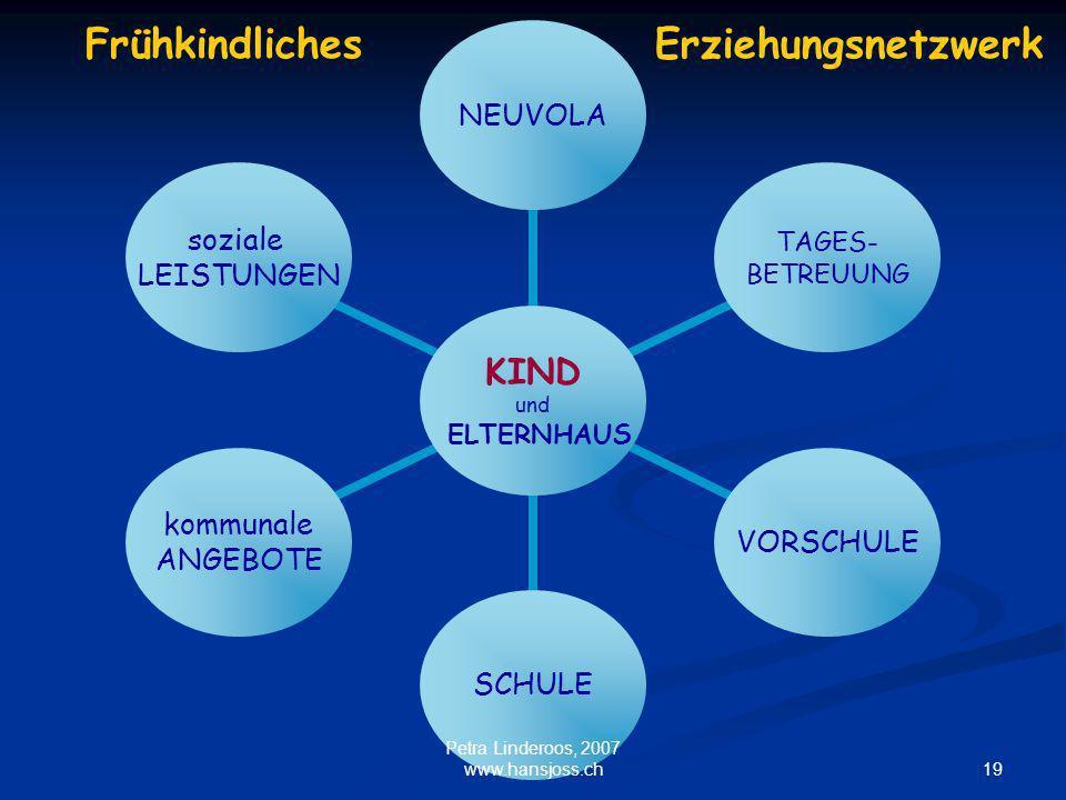 KIND und ELTERNHAUS NEUVOLA TAGES- BETREUUNG VORSCHULESCHULE kommunale ANGEBOTE soziale LEISTUNGEN Frühkindliches Erziehungsnetzwerk 19 Petra Linderoo