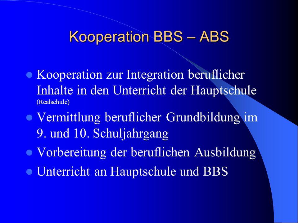 Teilnehmende Schulen BBS Eugen-Reintjes-Schule BBS Elisabeth-Selbert-Schule GHS Schule Südstadt GHS Pestalozzi-Schule GHS Klütschule
