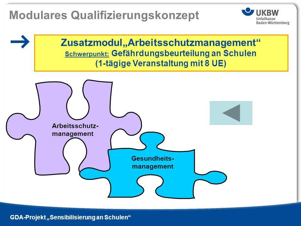Titel der Präsentation Ausgabe 13 - 2009 si | GDA-Projekt Sensibilisierung an Schulen Modulares Qualifizierungskonzept ZusatzmodulArbeitsschutzmanagem